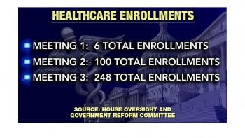 6 People Signed Up For Obamacare On Day 1 F571b2285294663
