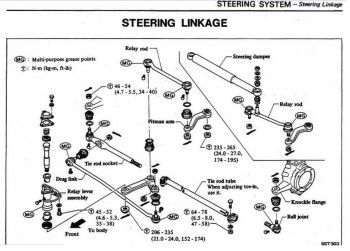 2006 ford escape alternator wiring diagram with 1974 Ford Wiring Harness on Changing Alternator On Ford Escape V6 in addition 2003 Escape Replace Alternator Remove Strut additionally 2002 Ford Focus Zx3 Wiring Diagram likewise Car Engine Moving Diagram Gif also Bmw X5 Fuse Box Layout.