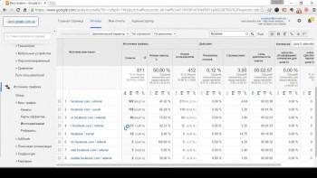 Продвинутая работа с Google Analytics (2016) Видеокурс